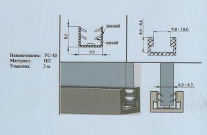 Уплотнитель 4-6,5 мм Норильск