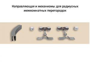 Направляющая и механизмы верхний подвес для радиусных межкомнатных перегородок Норильск